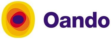 Oando shares